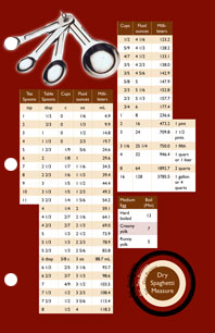 Half page conversion chart 3 Recipe Binder Freebie: Kitchen Conversion Chart
