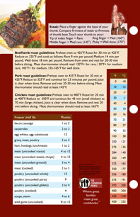 Half page conversion chart 4 Recipe Binder Freebie: Kitchen Conversion Chart