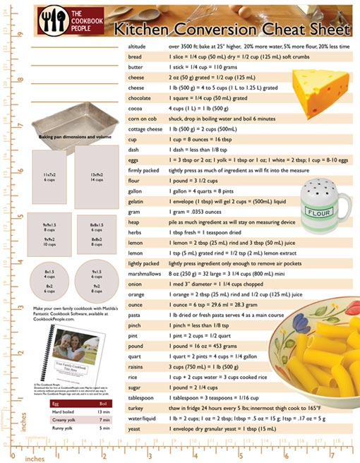 kitchen conversion chart The Ultimate Kitchen Conversion Chart