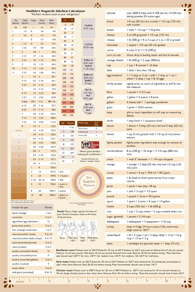 Kitchen Conversion Chart For Ingredients Large Fridge Magnet